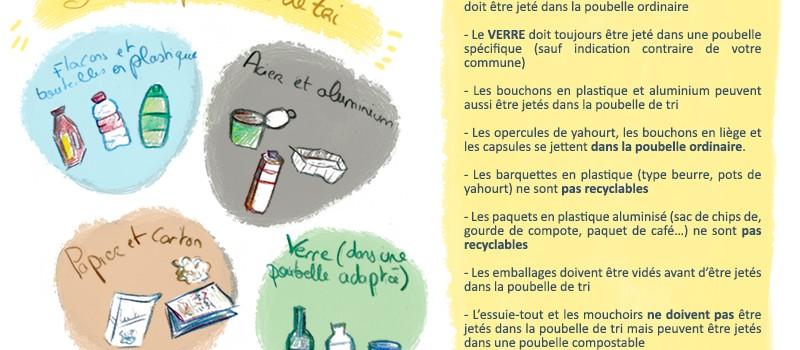 7 gestes simples au quotidien pour diminuer son empreinte carbone