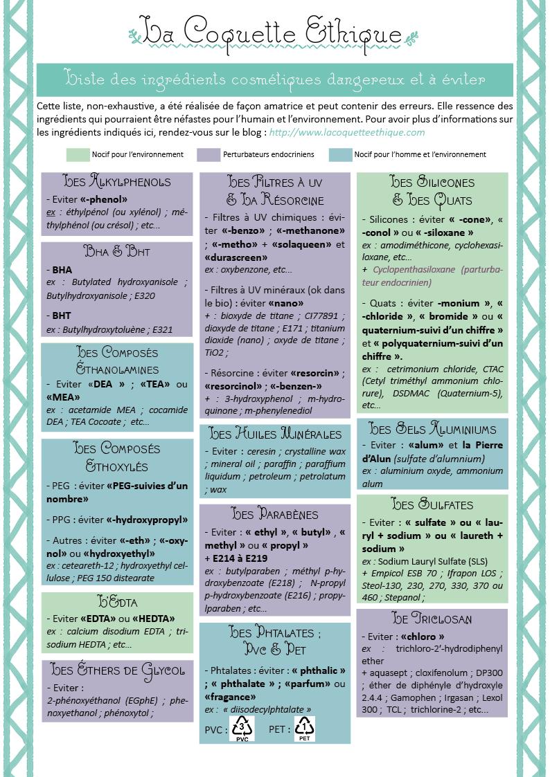 liste des ingrédients cosmétiques dangereux et à éviter