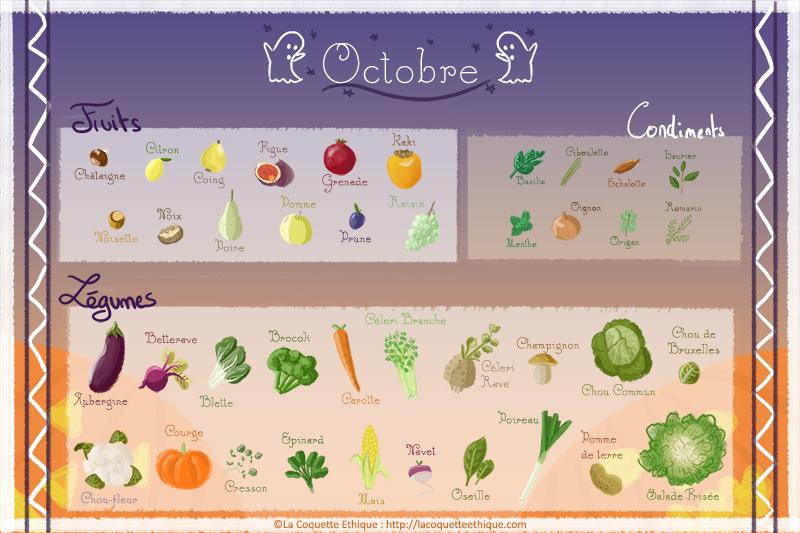 Fruits et légumes d'octobre – calendrier de saison #10